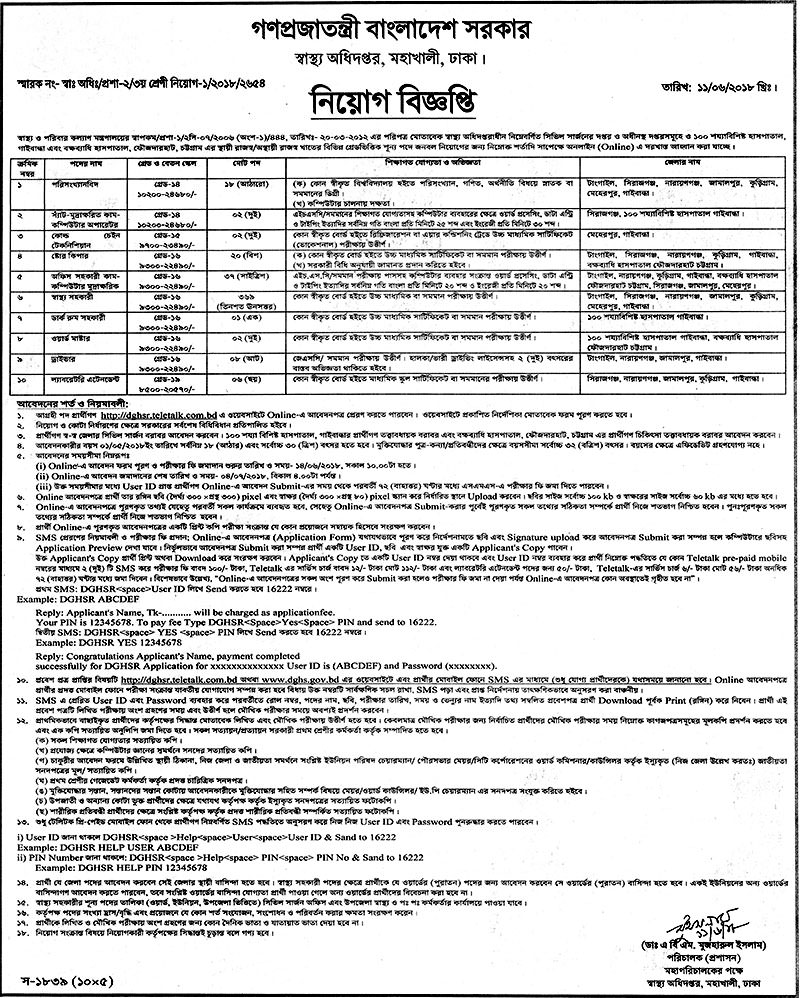 Directorate General of Health Service (DGHS) Job Opportunity