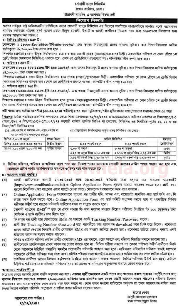 sonali bank job 2014-1