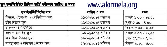 KU Admission Test Schedule 2015