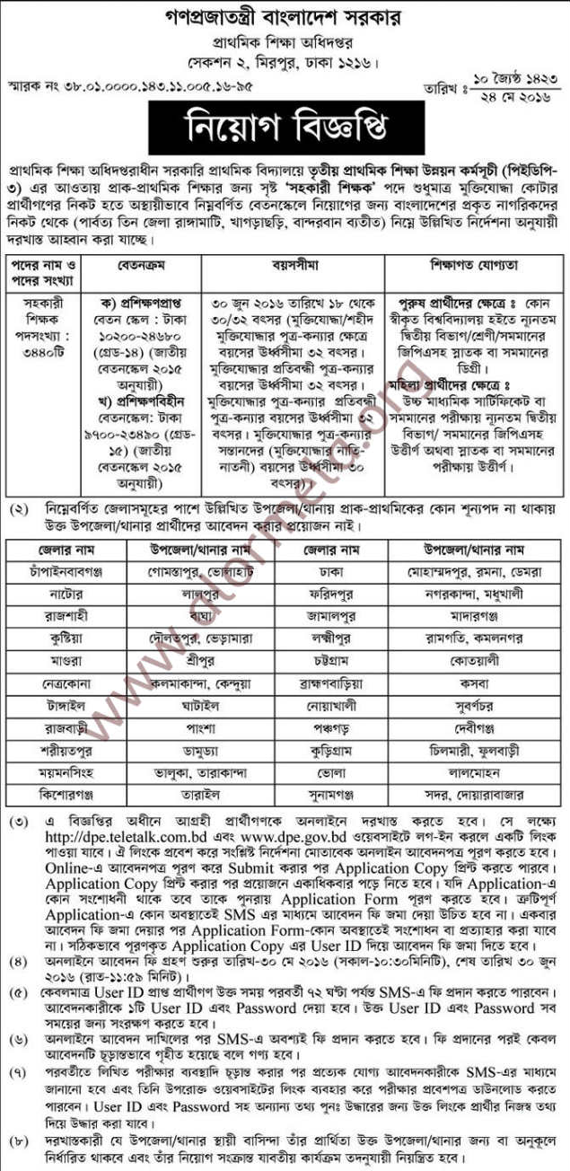 Assistant Teacher Job Circular 2016