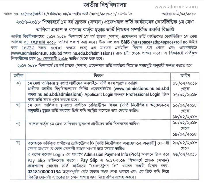 professional courses admission result