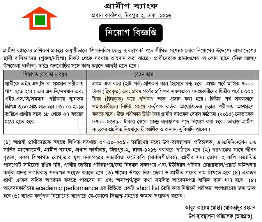 Grmeen Bank Job Circular