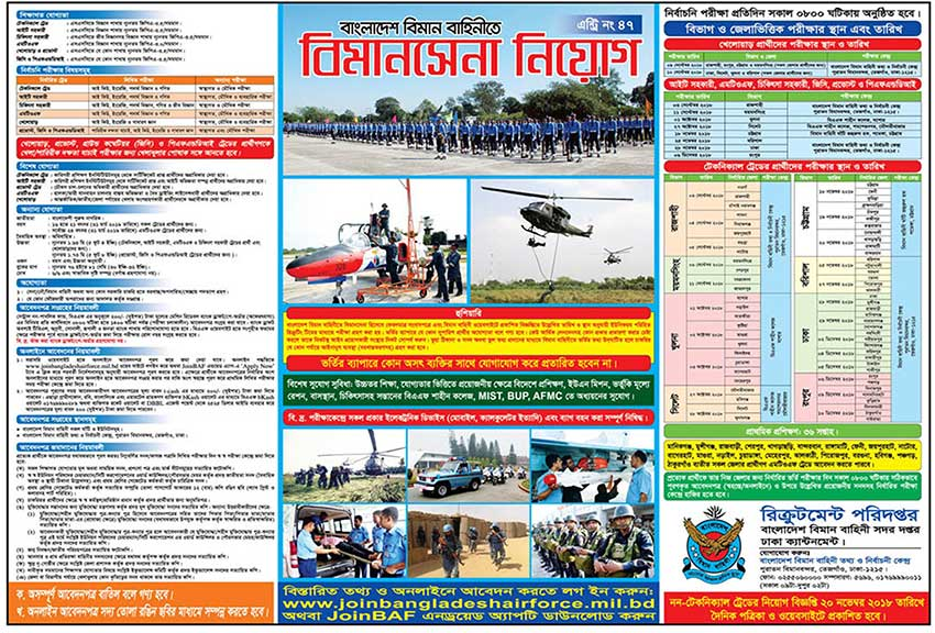 Air Force Airman Job Circular