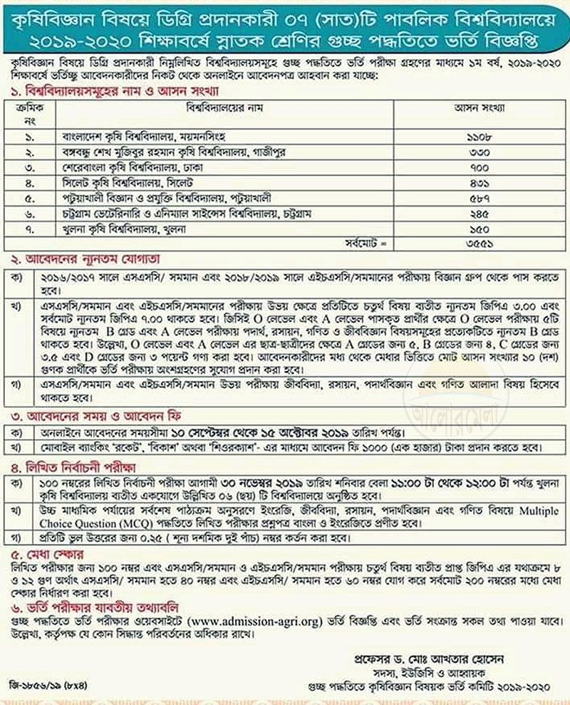 Agricultural University Cluster Admission Circular