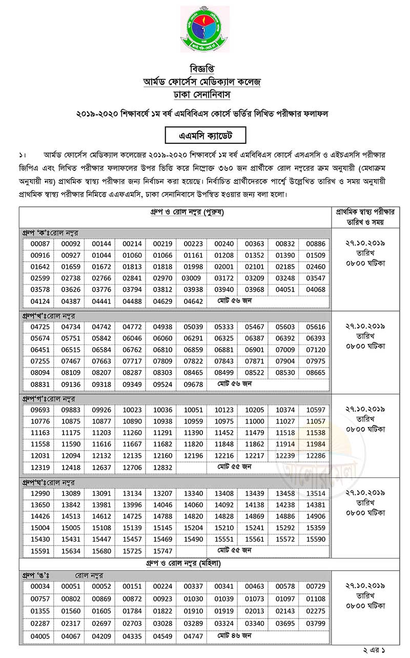 AFMC Admission Test Result 1