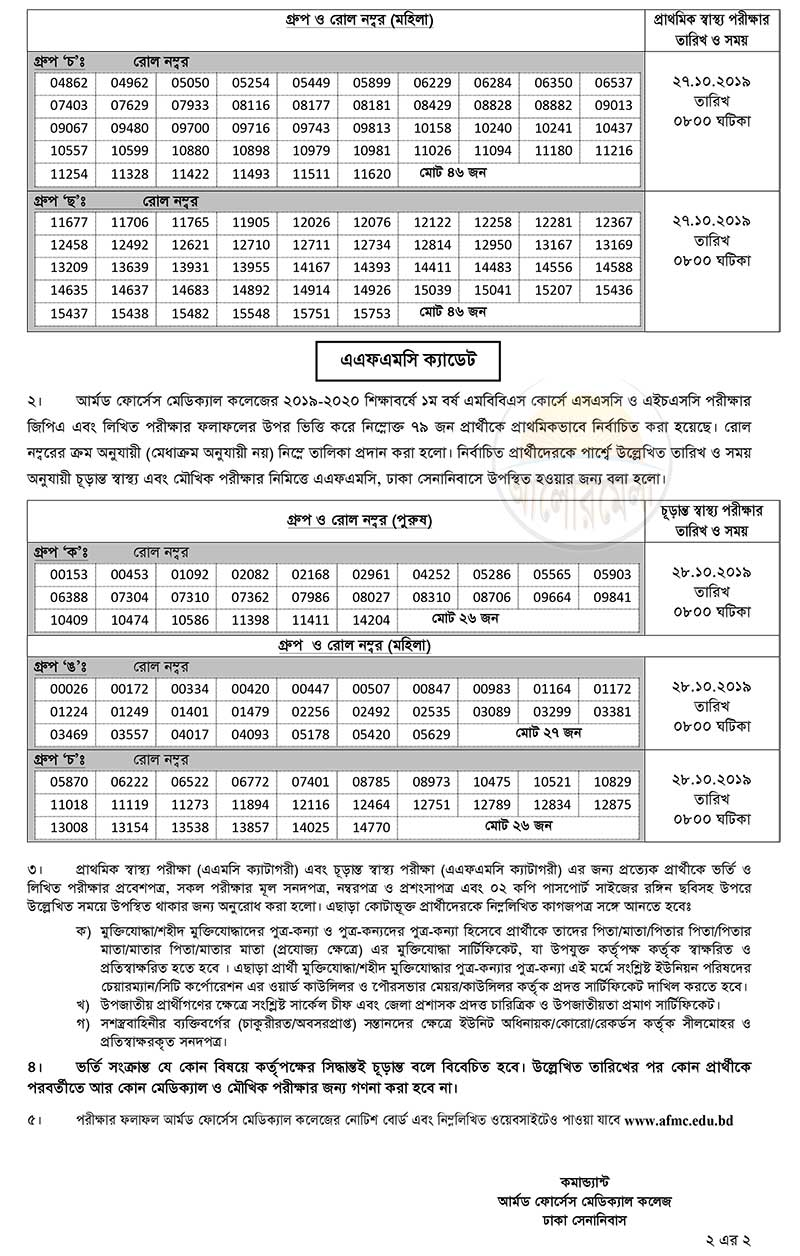 AFMC Admission Test Result 2