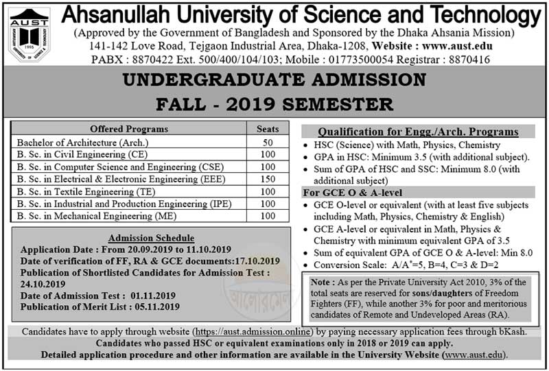 Ahsanullah University Admission