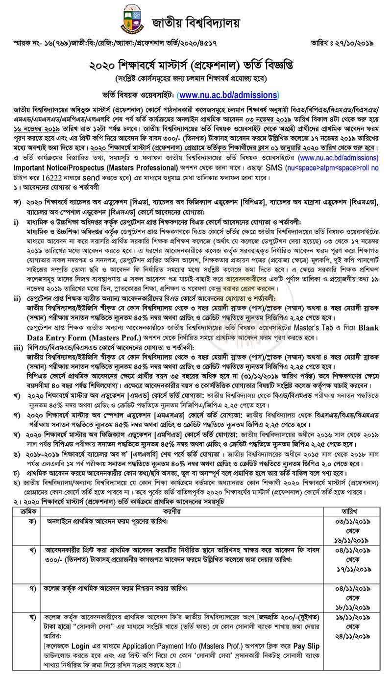 NU Masters Professional Admission Circular
