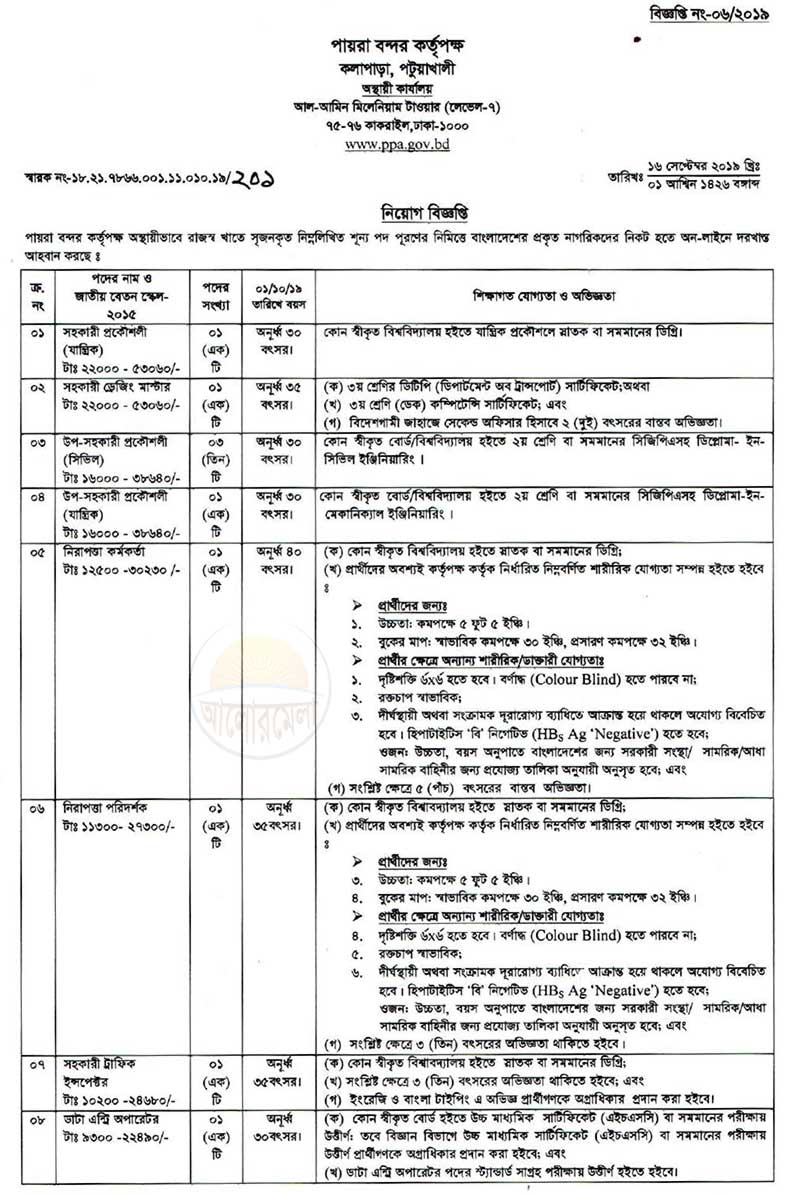 Payra Port Job Circular