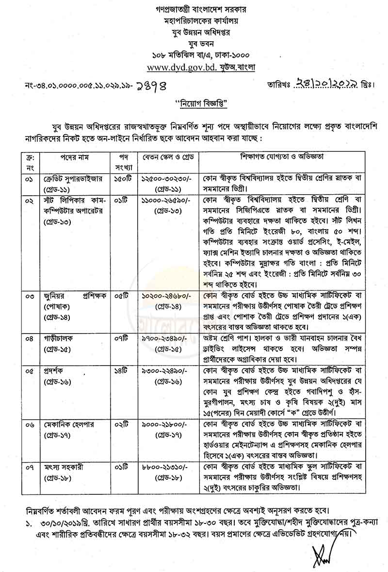 DYD Recruitment Circular